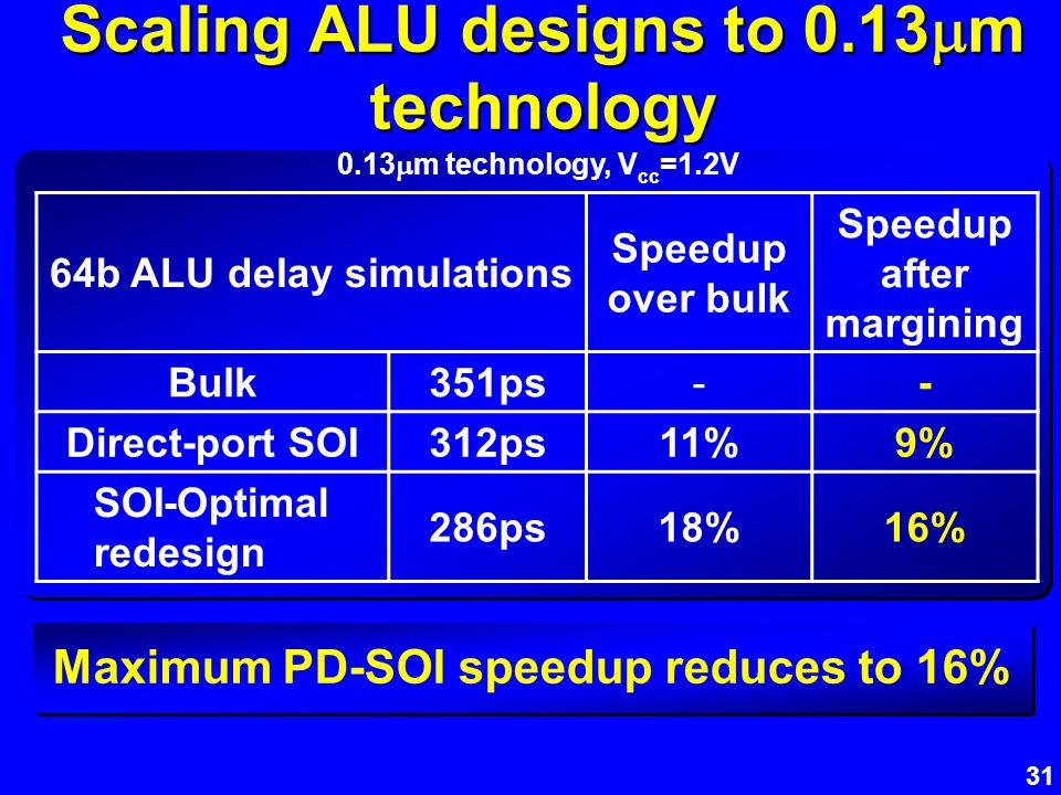 31 Scaling ALU designs to 0.13 m technology Maximum PD-SOI speedup reduces to 16% 64b ALU delay simulations Speedup over bulk Speedup after margining