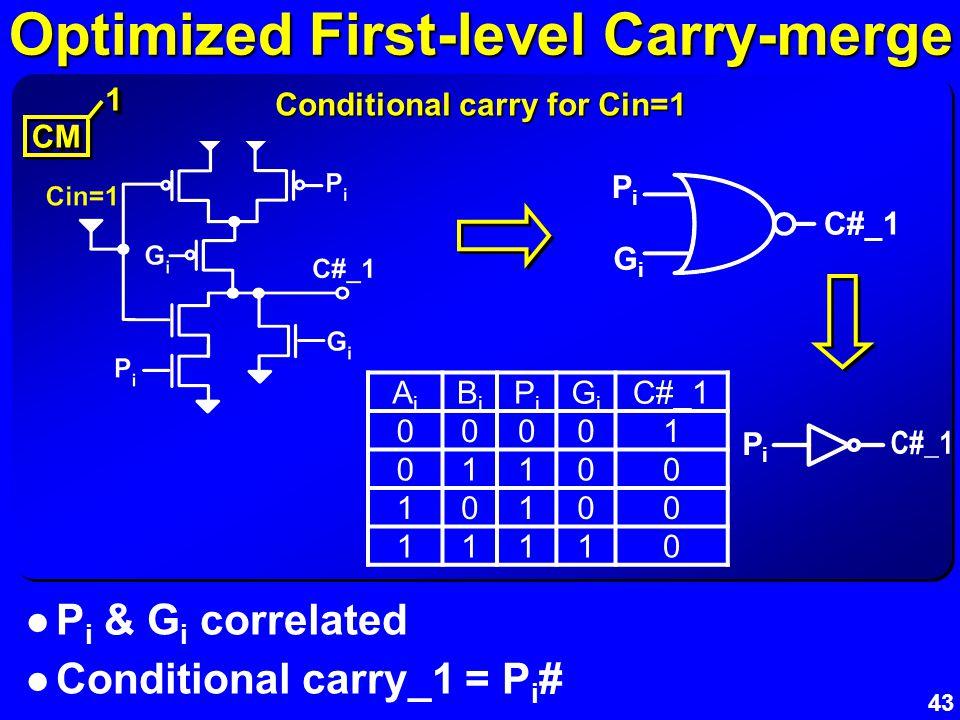 43 Conditional carry for Cin=1 Optimized First-level Carry-merge P i & G i correlated Conditional carry_1 = P i # PiPi GiGi AiAi BiBi PiPi GiGi C#_1 0