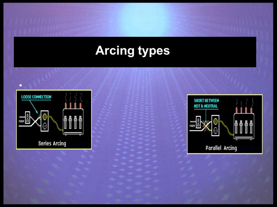 Arcing types