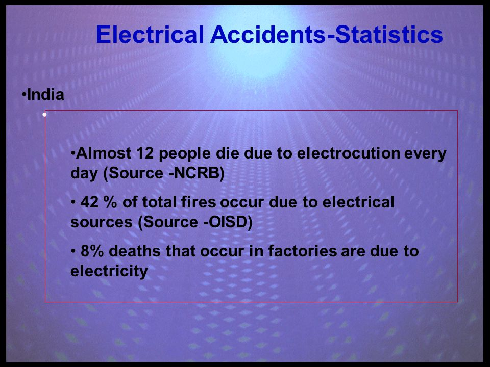 Wrap-Up Need for Electrical Safety is universal ES awareness is increasing Partnership between regulators, employers, manufacturers- growing Many injuries are prevented Learning from experience- very essential Innovative ES devices are being used by people Much More to be done in the field of ES in India!!