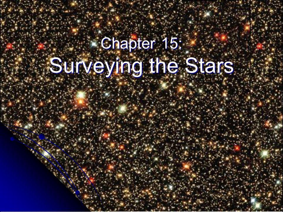 Binary Stars The stars orbit each other via gravity.