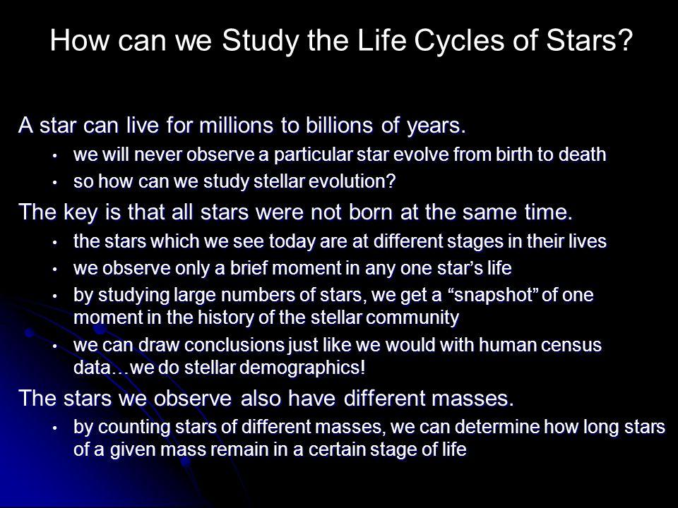Stellar Masses on the H-R Diagram