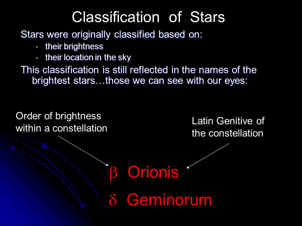 What have we learned.How are stars classified into spectral types.