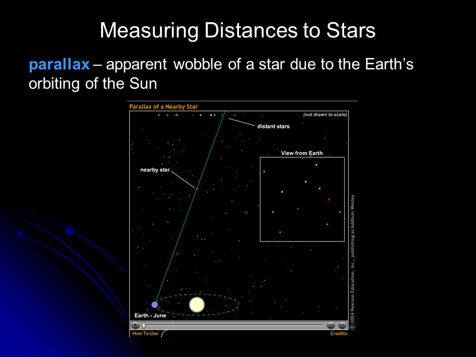 What have we learned.How do stars differ along the main sequence.