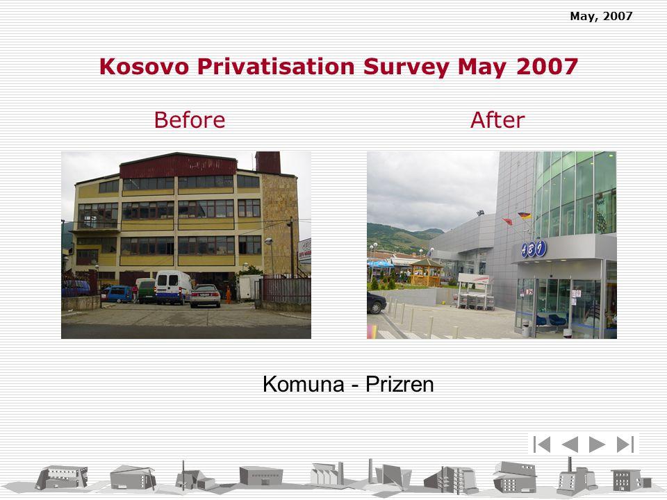 May, 2007 Kosovo Privatisation Survey May 2007 Before After Komuna - Prizren