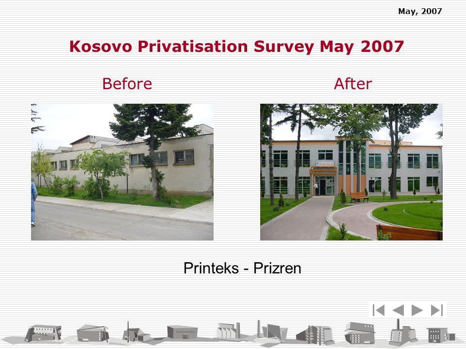 May, 2007 Printeks - Prizren Kosovo Privatisation Survey May 2007 Before After