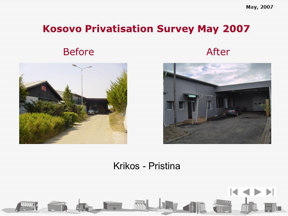 May, 2007 Krikos - Pristina Kosovo Privatisation Survey May 2007 Before After