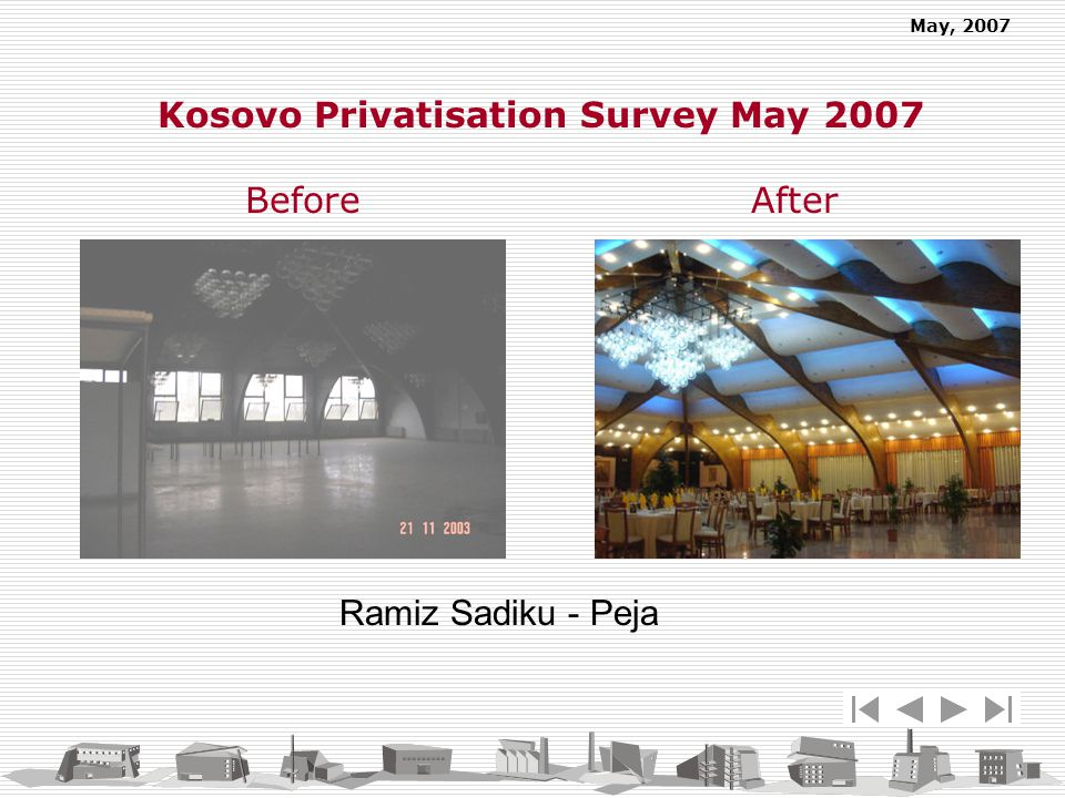 May, 2007 Ramiz Sadiku - Peja Kosovo Privatisation Survey May 2007 Before After