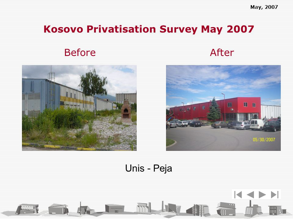 May, 2007 Unis - Peja Kosovo Privatisation Survey May 2007 Before After