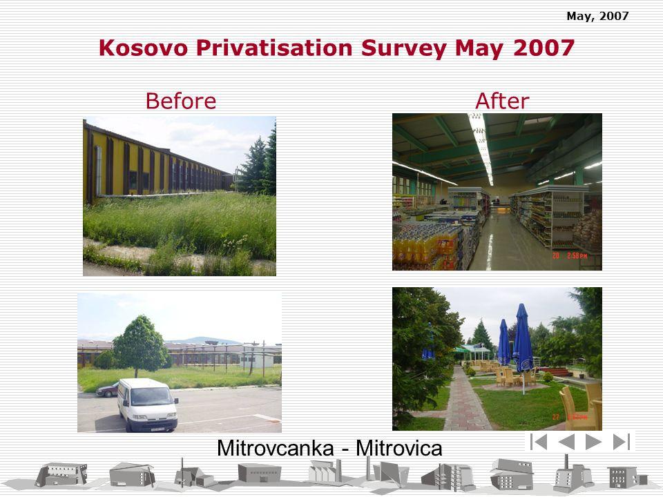 May, 2007 Mitrovcanka - Mitrovica Kosovo Privatisation Survey May 2007 Before After