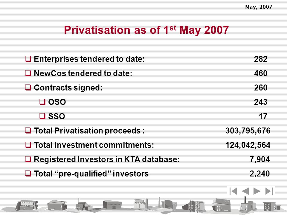 May, 2007 Enterprises tendered to date: 282 NewCos tendered to date: 460 Contracts signed: 260 OSO 243 SSO 17 Total Privatisation proceeds : 303,795,6