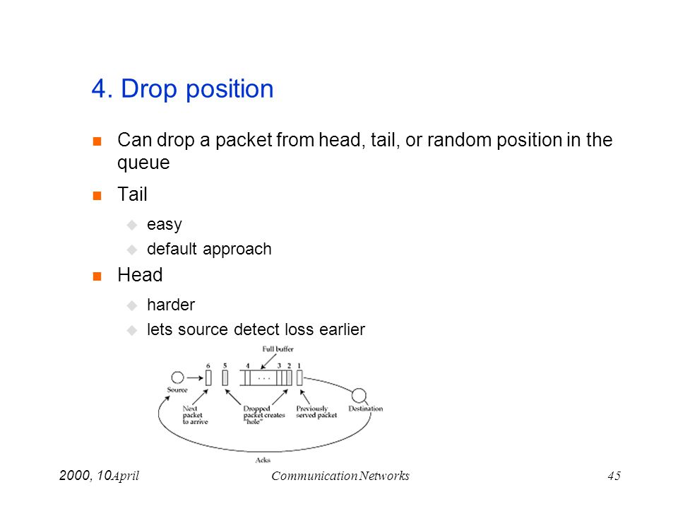 April 10, 2000Communication Networks45 4. Drop position Can drop a packet from head, tail, or random position in the queue Tail easy default approach