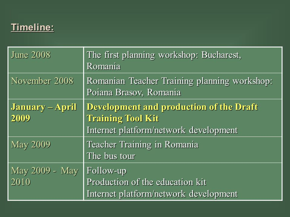 Timeline: June 2008 The first planning workshop: Bucharest, Romania November 2008 Romanian Teacher Training planning workshop: Poiana Brasov, Romania January – April 2009 Development and production of the Draft Training Tool Kit Internet platform/network development May 2009 Teacher Training in Romania The bus tour May 2009 - May 2010 Follow-up Production of the education kit Internet platform/network development