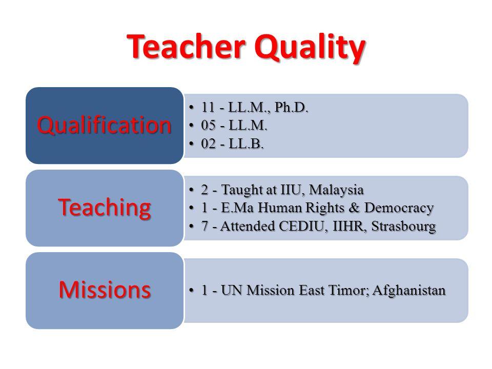 Teacher Quality 11 - LL.M., Ph.D.11 - LL.M., Ph.D.
