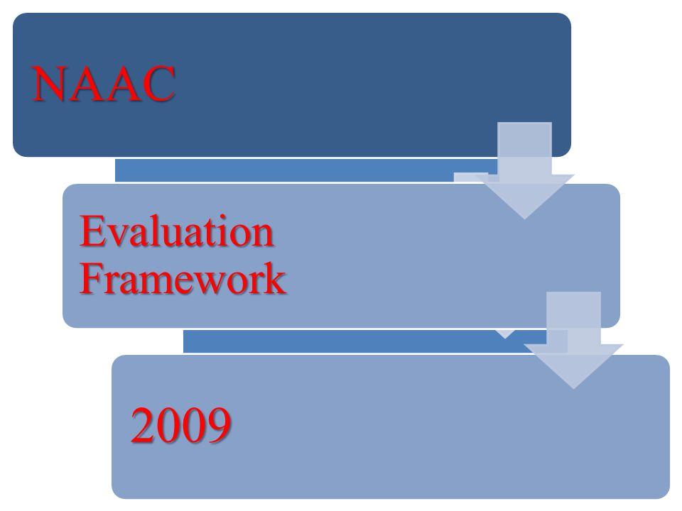 NAAC Evaluation Framework 2009