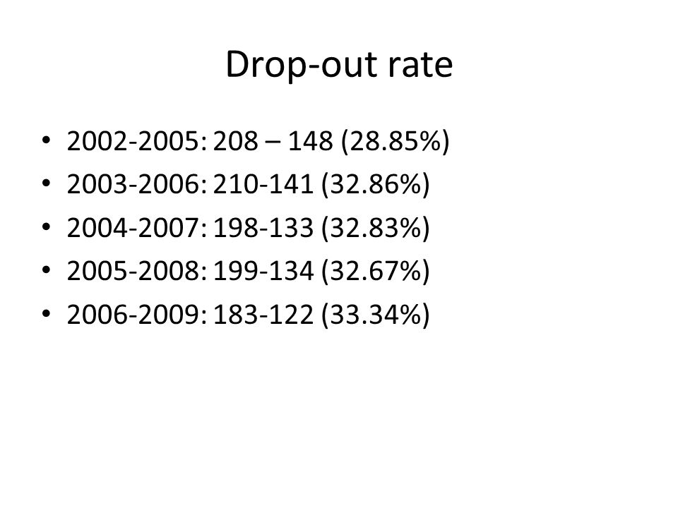 Drop-out rate 2002-2005: 208 – 148 (28.85%) 2003-2006: 210-141 (32.86%) 2004-2007: 198-133 (32.83%) 2005-2008: 199-134 (32.67%) 2006-2009: 183-122 (33