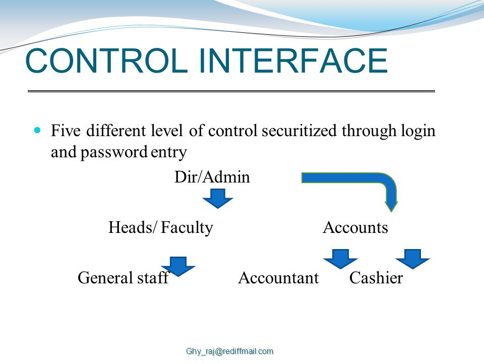 CONTROL INTERFACE Five different level of control securitized through login and password entry Dir/Admin Heads/ Faculty Accounts General staff Accountant Cashier Ghy_raj@rediffmail.com