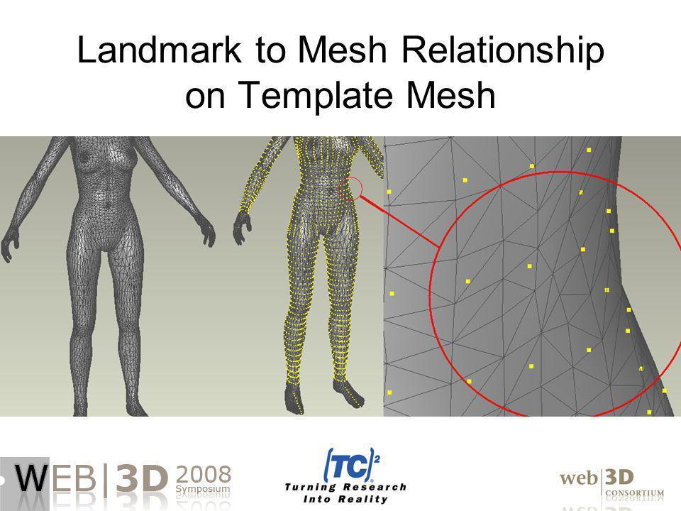 Landmark to Mesh Relationship on Template Mesh