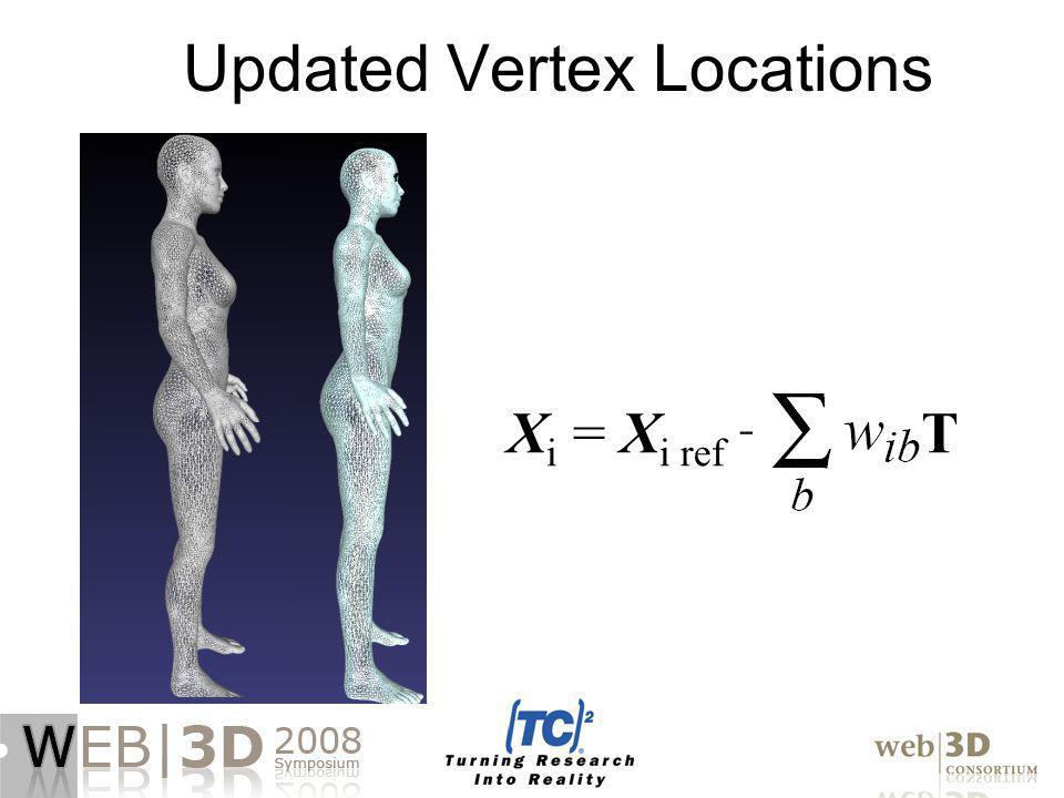 Updated Vertex Locations X i = X i ref + T