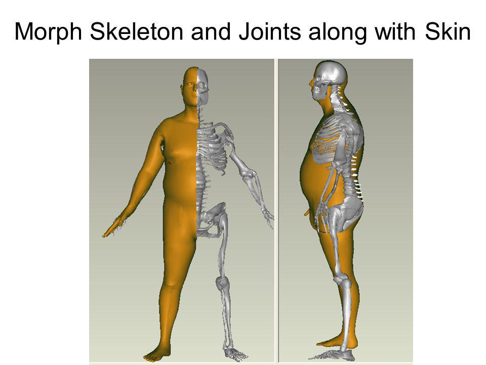 Morph Skeleton and Joints along with Skin