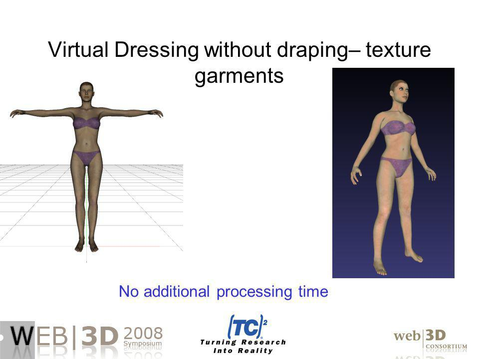 Virtual Dressing without draping– texture garments No additional processing time