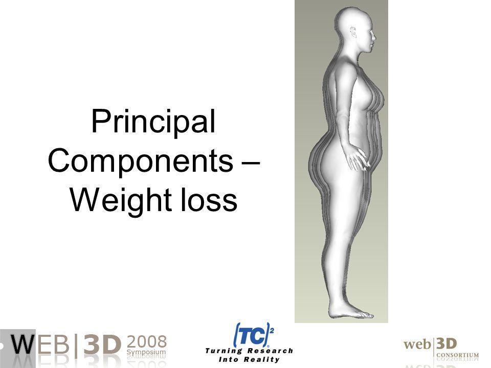 Principal Components – Weight loss