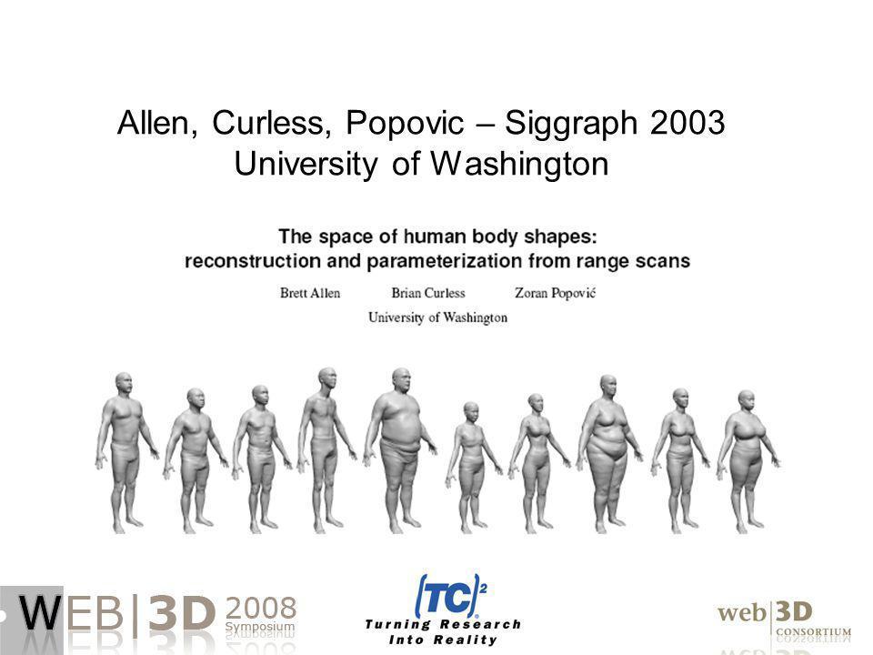 Allen, Curless, Popovic – Siggraph 2003 University of Washington