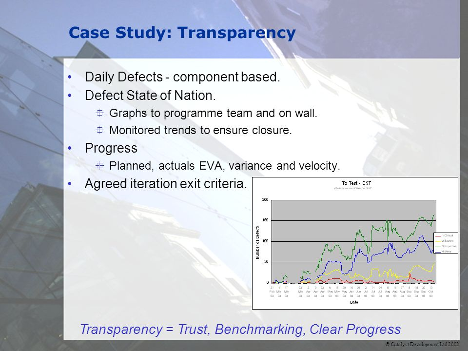 © Catalyst Development Ltd 2002 Case Study: Transparency Daily Defects - component based.