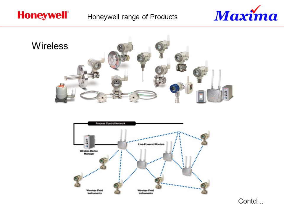 Contd… Honeywell range of Products Wireless
