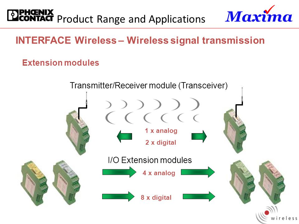 I/O Extension modules 4 x analog 8 x digital 1 x analog 2 x digital Extension modules Transmitter/Receiver module (Transceiver) INTERFACE Wireless – W