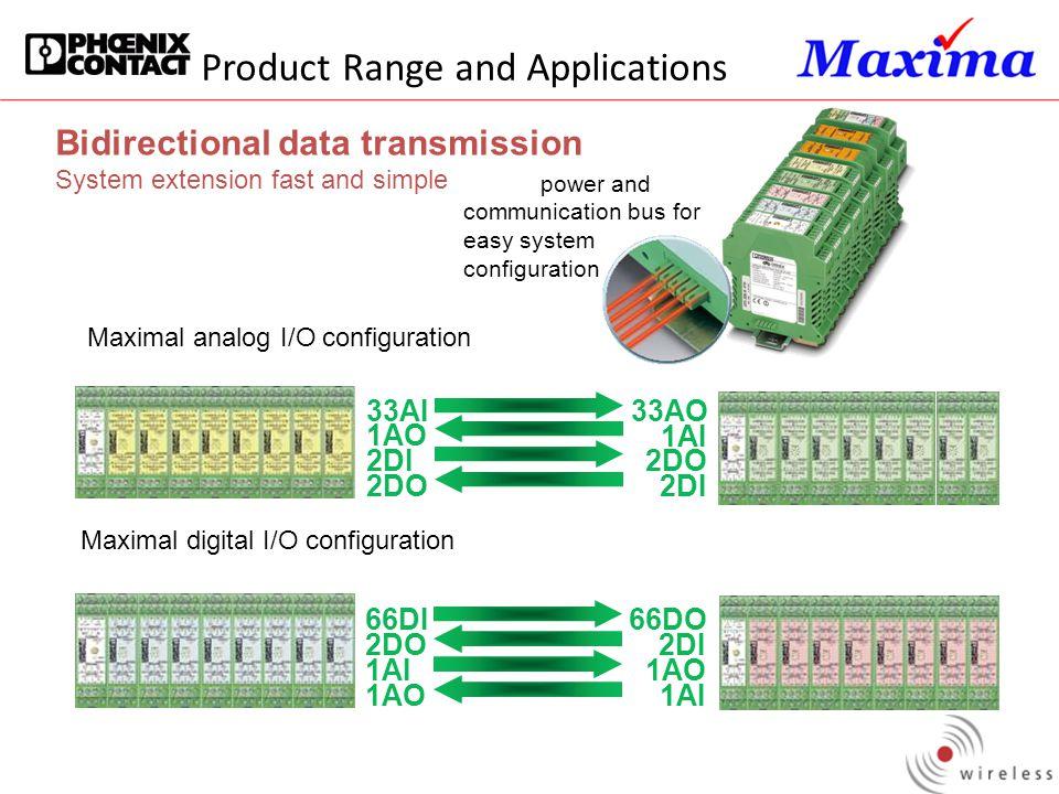 Maximal analog I/O configuration Maximal digital I/O configuration 33AI 1AO 2DI 2DO 33AO 1AI 2DO 2DI 66DI 2DO 1AI 1AO 66DO 2DI 1AO 1AI Bidirectional d