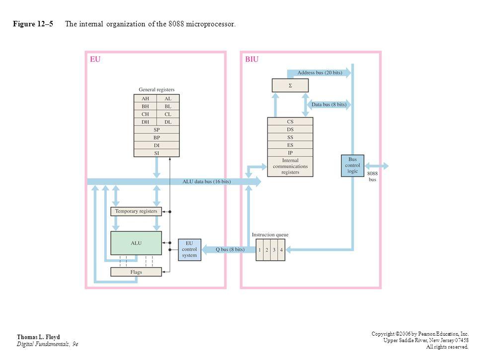 Figure 12–5 The internal organization of the 8088 microprocessor. Thomas L. Floyd Digital Fundamentals, 9e Copyright ©2006 by Pearson Education, Inc.