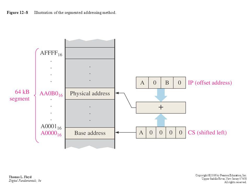 Figure 12–8 Illustration of the segmented addressing method. Thomas L. Floyd Digital Fundamentals, 9e Copyright ©2006 by Pearson Education, Inc. Upper