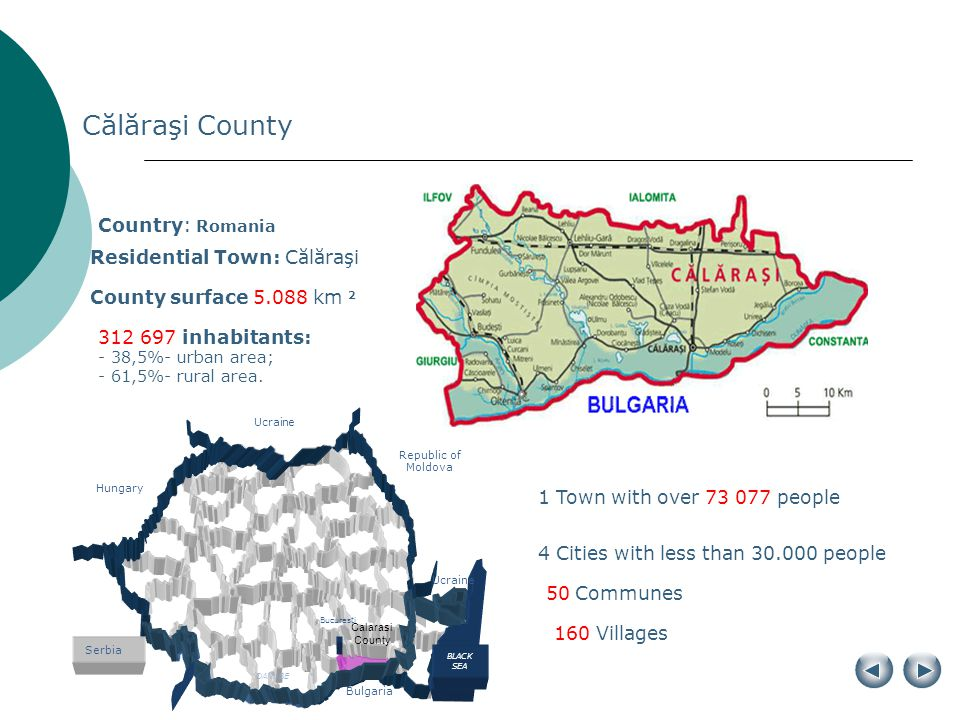 Călăraşi County 1 Town with over 73 077 people 4 Cities with less than 30.000 people 50 Communes 160 Villages Republic of Moldova Ucraine Hungary Serbia Ucraine Bulgaria DANUBE BLACK SEA Bucuresti Residential Town: Călăraşi Country: Romania Calarasi County County surface 5.088 km 2 312 697 inhabitants: - 38,5%- urban area; - 61,5%- rural area.