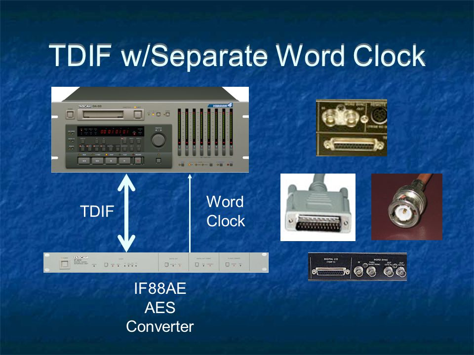 TDIF w/Separate Word Clock Word Clock TDIF IF88AE AES Converter