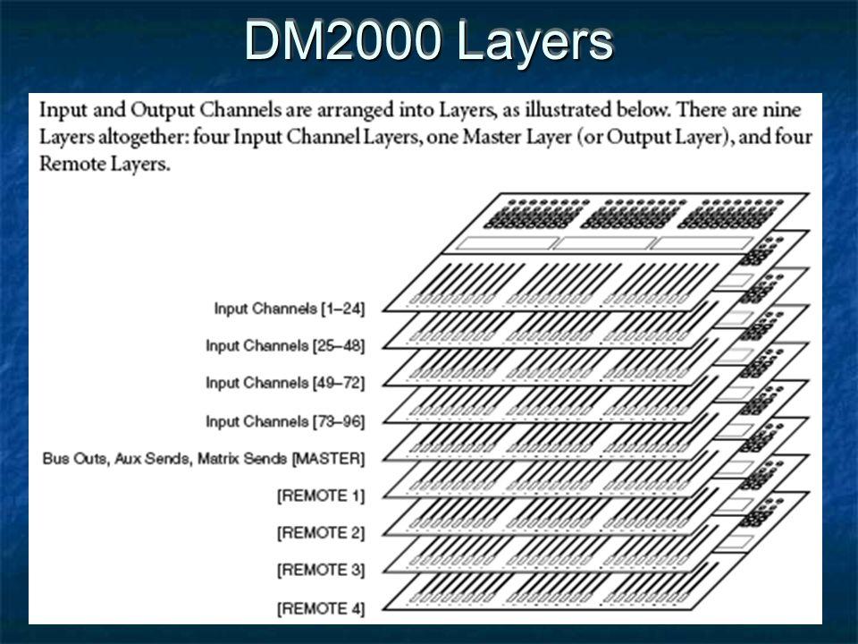 DM2000 Layers