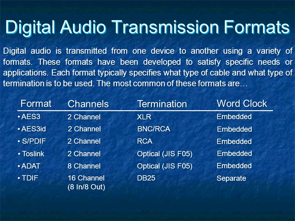 Digital Audio Transmission Formats Digital audio is transmitted from one device to another using a variety of formats.