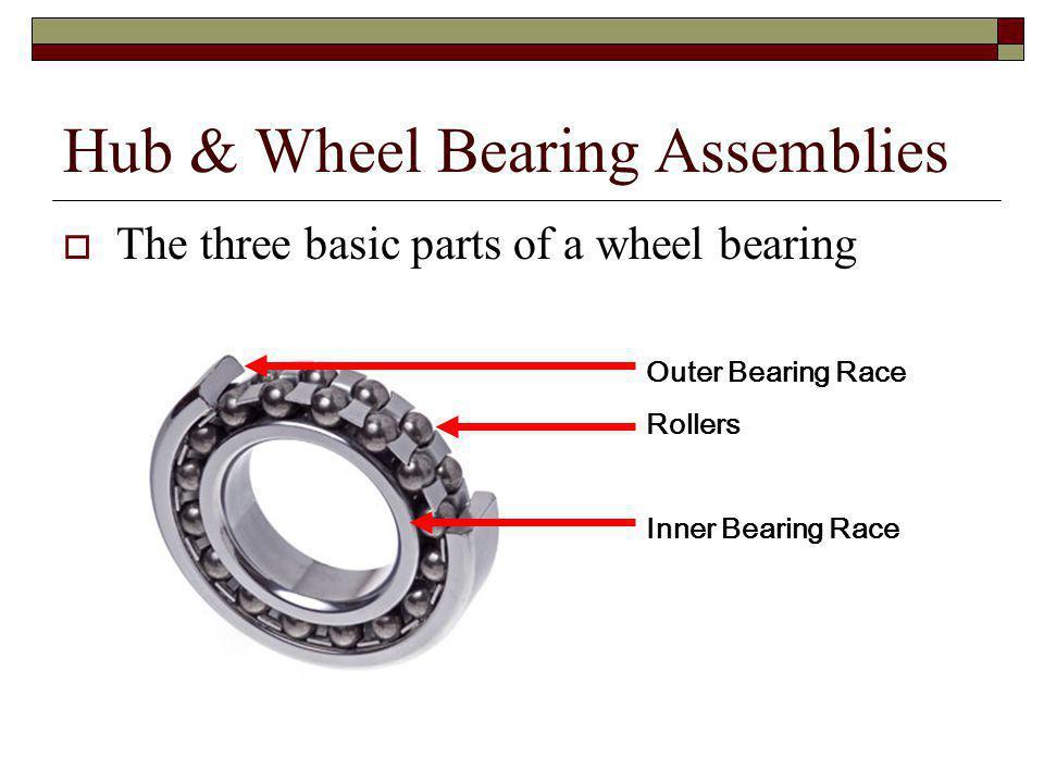 Hub & Wheel Bearing Assemblies The three basic parts of a wheel bearing Outer Bearing Race Rollers Inner Bearing Race