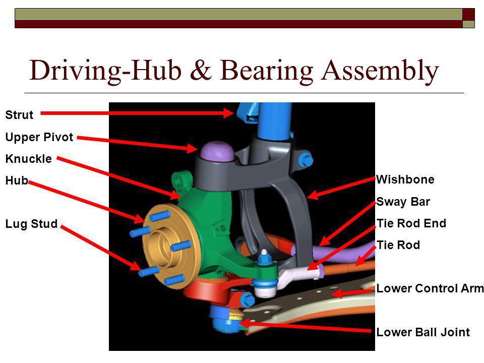 Driving-Hub & Bearing Assembly Strut Upper Pivot Knuckle Hub Lug Stud Wishbone Sway Bar Tie Rod End Tie Rod Lower Control Arm Lower Ball Joint