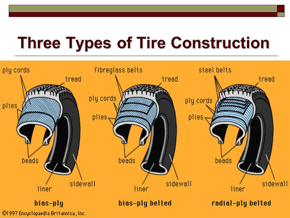 Three Types of Tire Construction