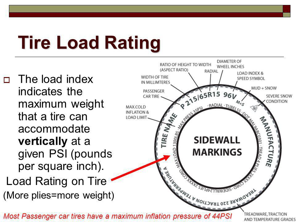 Tire Load Rating The load index indicates the maximum weight that a tire can accommodate vertically at a given PSI (pounds per square inch). Load Rati