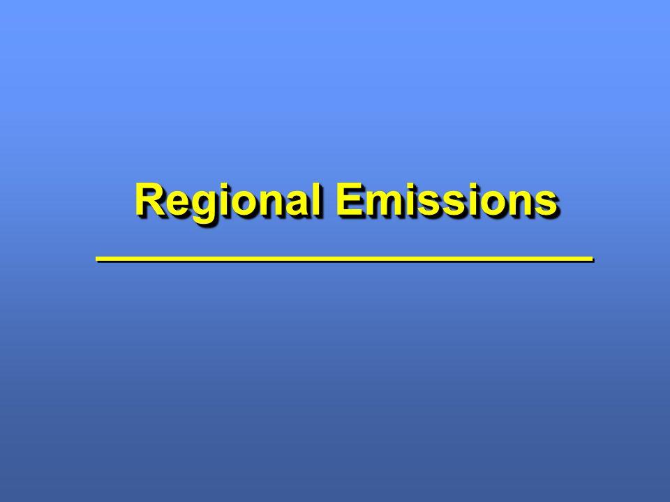 Regional Emissions