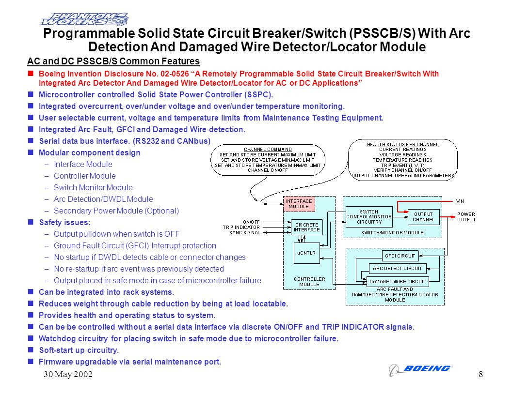 30 May 20028 AC and DC PSSCB/S Common Features Boeing Invention Disclosure No. 02-0526 A Remotely Programmable Solid State Circuit Breaker/Switch With