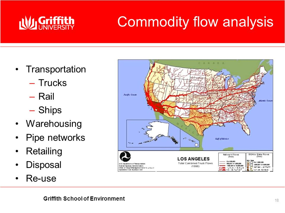 Griffith School of Environment 18 Commodity flow analysis Transportation –Trucks –Rail –Ships Warehousing Pipe networks Retailing Disposal Re-use Analysis of truck movements through Los Angeles