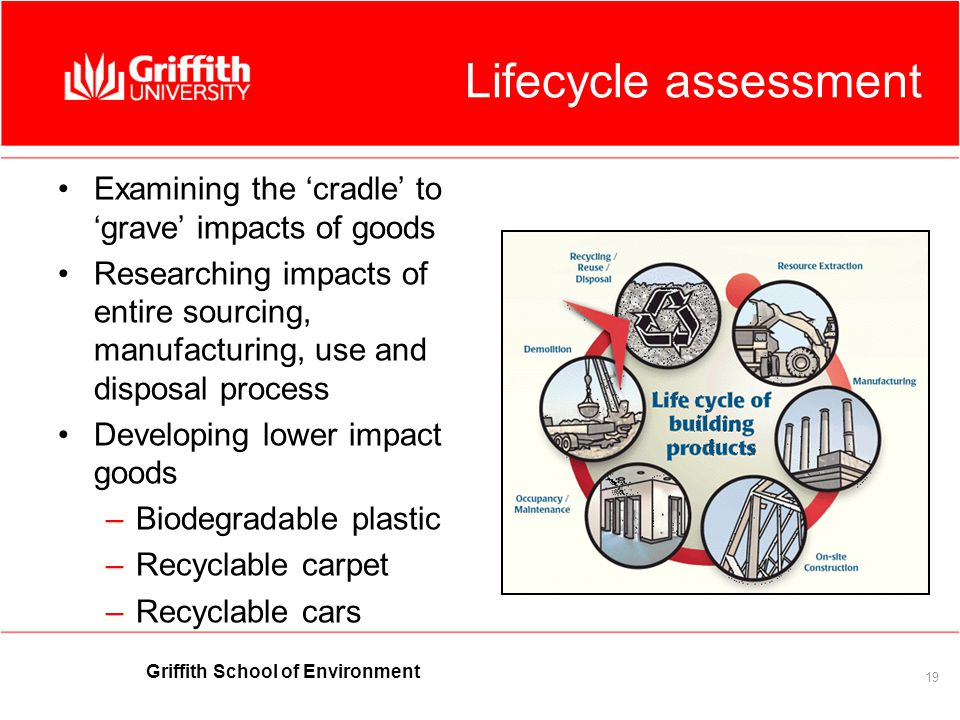 Griffith School of Environment 19 Lifecycle assessment Examining the cradle to grave impacts of goods Researching impacts of entire sourcing, manufacturing, use and disposal process Developing lower impact goods –Biodegradable plastic –Recyclable carpet –Recyclable cars
