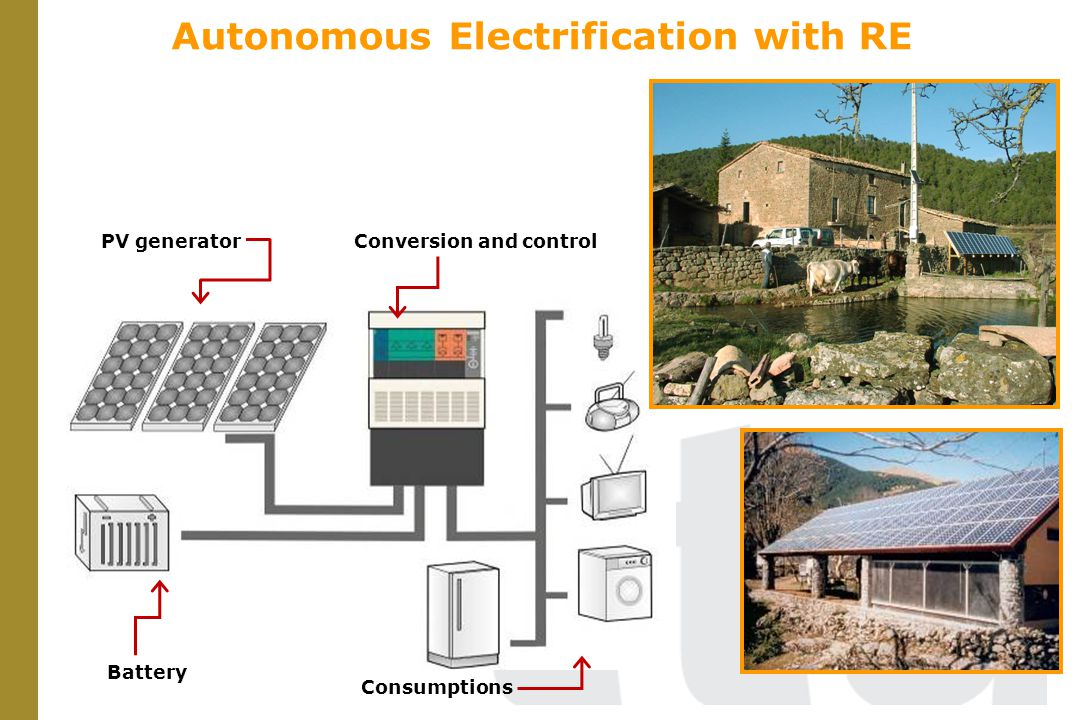 From individual PV autonomous power plants to micro-grids Application typesTypes of uses Home applicationsLighting Audio/video Refrigerator Small household appliances Washing machine Irons Freezer Odd jobs Public areas applications (places of collective life: worship halls, community centre, health centre, etc.) The same appliances as above are used, but more and more powerful.