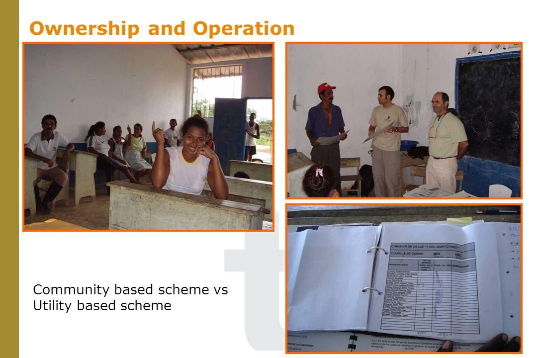 Community based scheme vs Utility based scheme Ownership and Operation