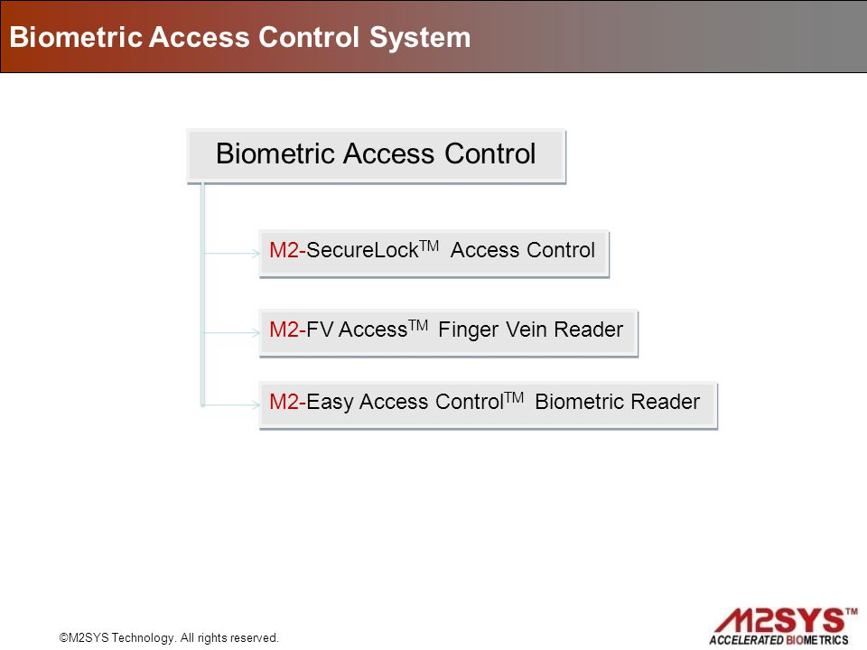 Biometric Access Control System ©M2SYS Technology. All rights reserved. Biometric Access Control M2-SecureLock TM Access Control M2-Easy Access Contro