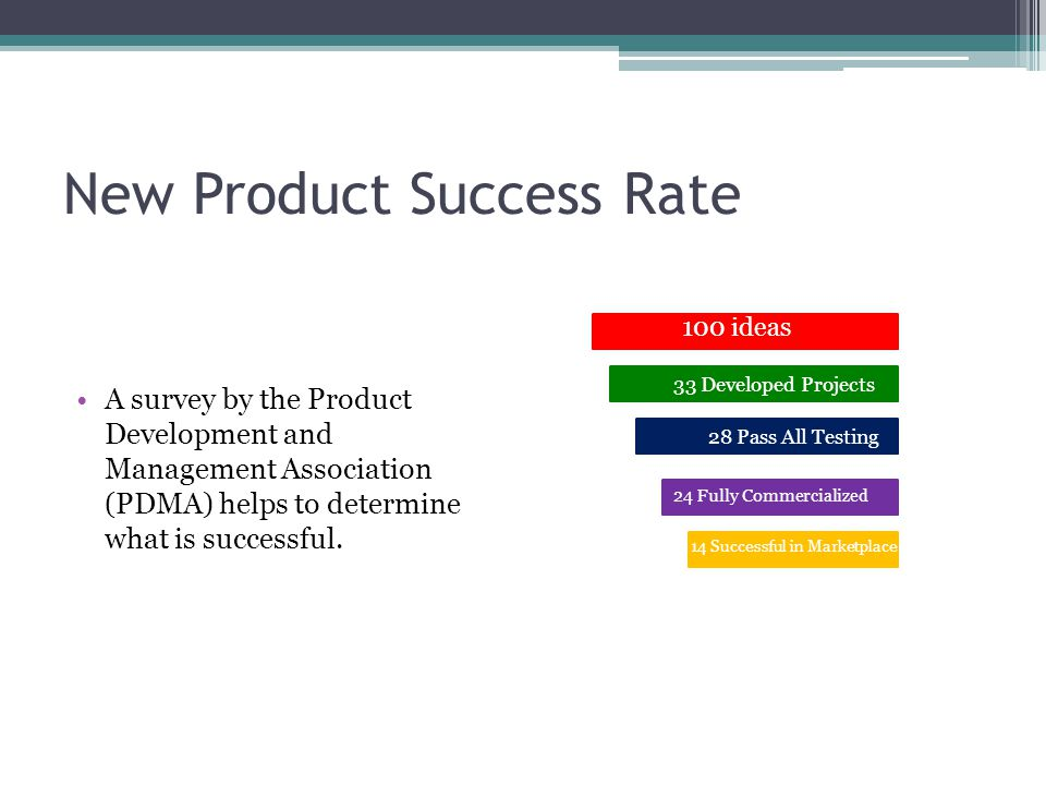 New Product Success Rate A survey by the Product Development and Management Association (PDMA) helps to determine what is successful.