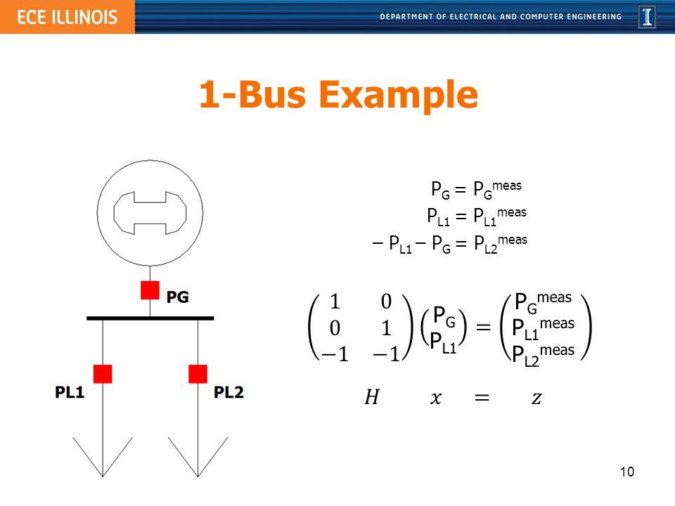 1-Bus Example 10